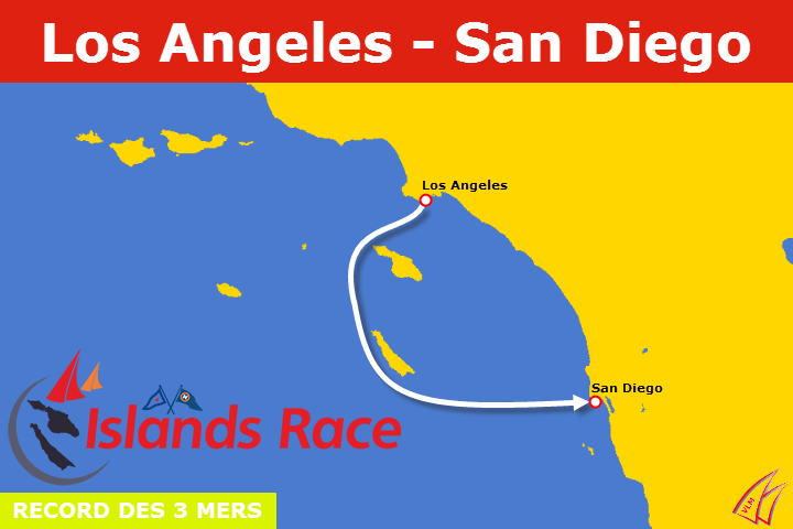 Display Race map